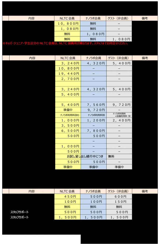NLTCとナノラボの配布資料_002_料金表